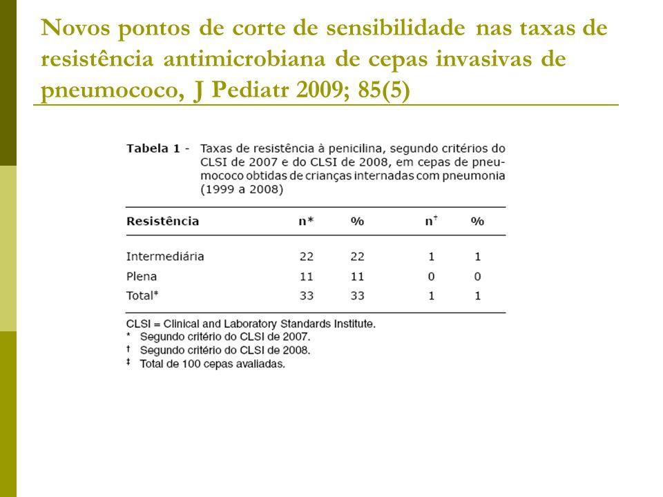 Novos pontos de corte de sensibilidade nas taxas de resistência antimicrobiana de cepas invasivas de pneumococo, J Pediatr 2009; 85(5)