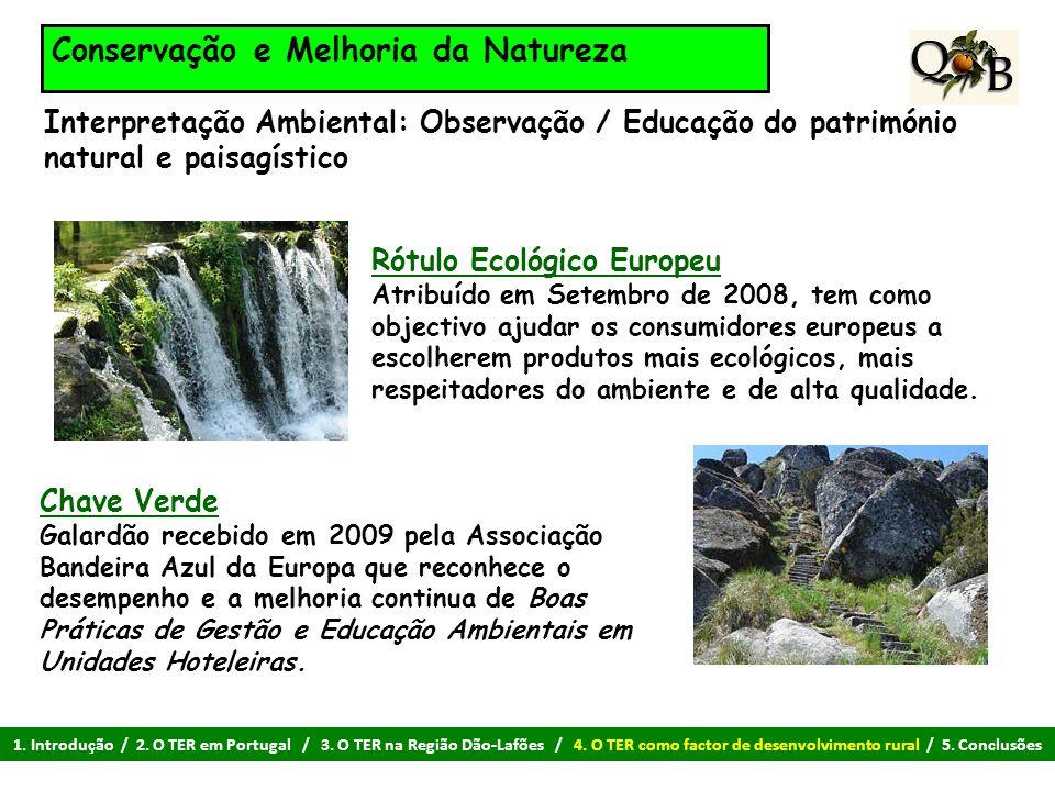 Conservação e Melhoria da Natureza Interpretação Ambiental: Observação / Educação do património natural e paisagístico Rótulo Ecológico Europeu Atribu