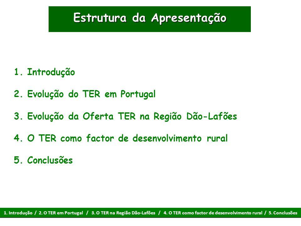 1. Introdução 2. Evolução do TER em Portugal 3. Evolução da Oferta TER na Região Dão-Lafões 4. O TER como factor de desenvolvimento rural 5. Conclusõe