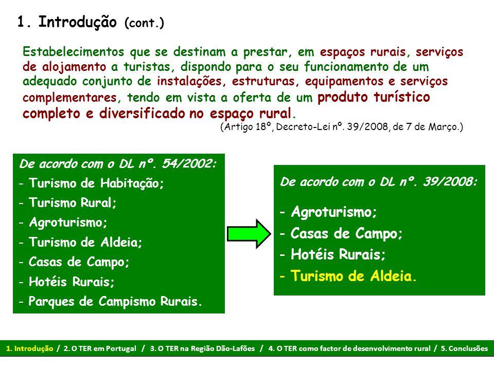 2.Evolução do TER em Portugal - OFERTA Gráfico 1.