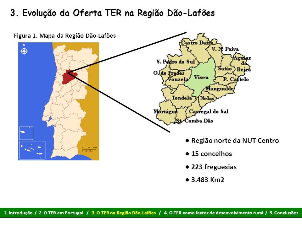 3.Evolução da Oferta TER na Região Dão-Lafões (cont) ●60 unidades Gráfico 2.