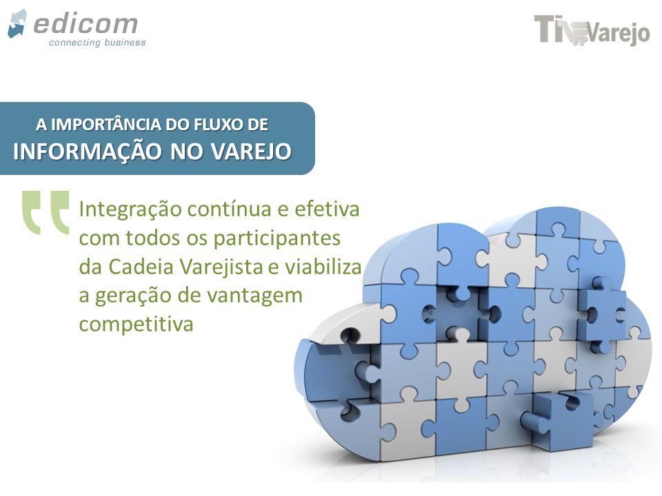 www.edicomgroup.com A IMPORTÂNCIA DO FLUXO DE INFORMAÇÃO NO VAREJO Integração contínua e efetiva com todos os participantes da Cadeia Varejista e viab