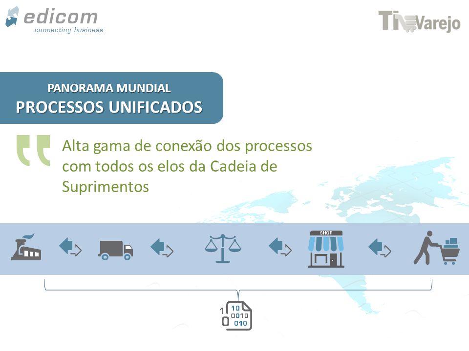 www.edicomgroup.com Alta gama de conexão dos processos com todos os elos da Cadeia de Suprimentos PANORAMA MUNDIAL PROCESSOS UNIFICADOS