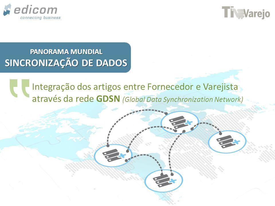 www.edicomgroup.com Integração dos artigos entre Fornecedor e Varejista através da rede GDSN (Global Data Synchronization Network) PANORAMA MUNDIAL SI