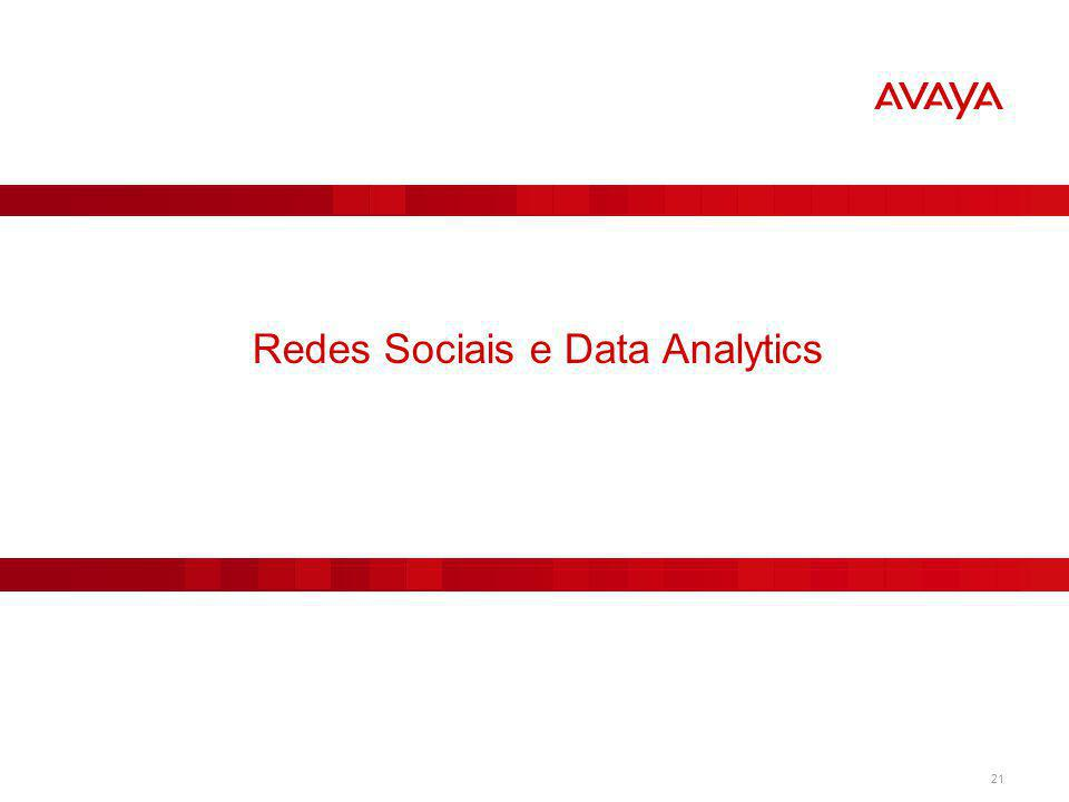 © 2013 Avaya Inc. All rights reserved. 21 Redes Sociais e Data Analytics