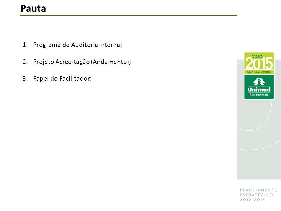 Pauta 1.Programa de Auditoria Interna; 2.Projeto Acreditação (Andamento); 3.Papel do Facilitador;