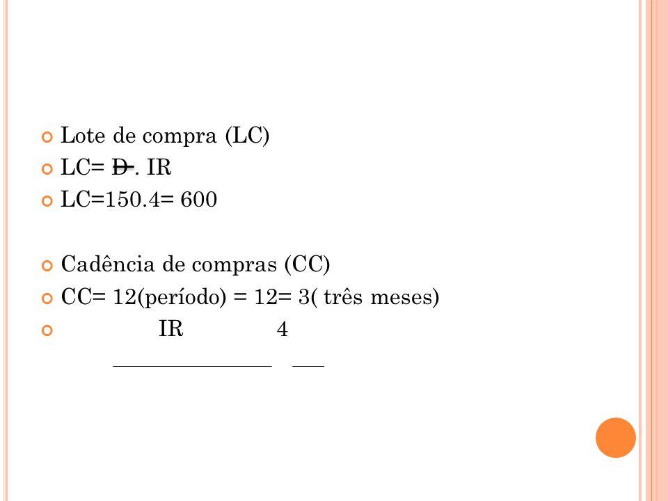 Lote de compra (LC) LC= D. IR LC=150.4= 600 Cadência de compras (CC) CC= 12(período) = 12= 3( três meses) IR 4