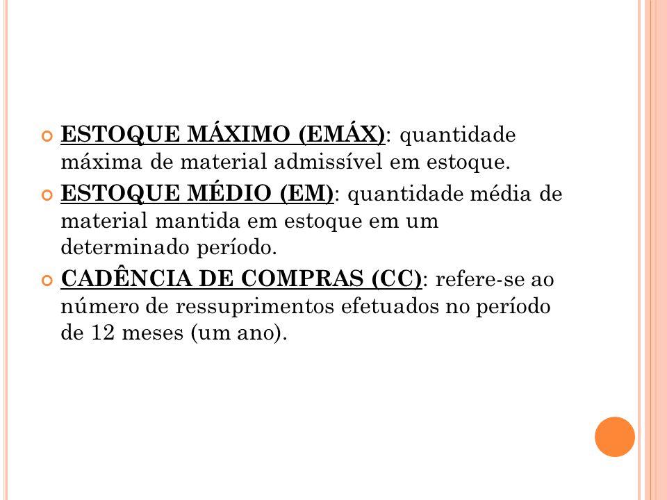 ESTOQUE MÁXIMO (EMÁX) : quantidade máxima de material admissível em estoque. ESTOQUE MÉDIO (EM) : quantidade média de material mantida em estoque em u