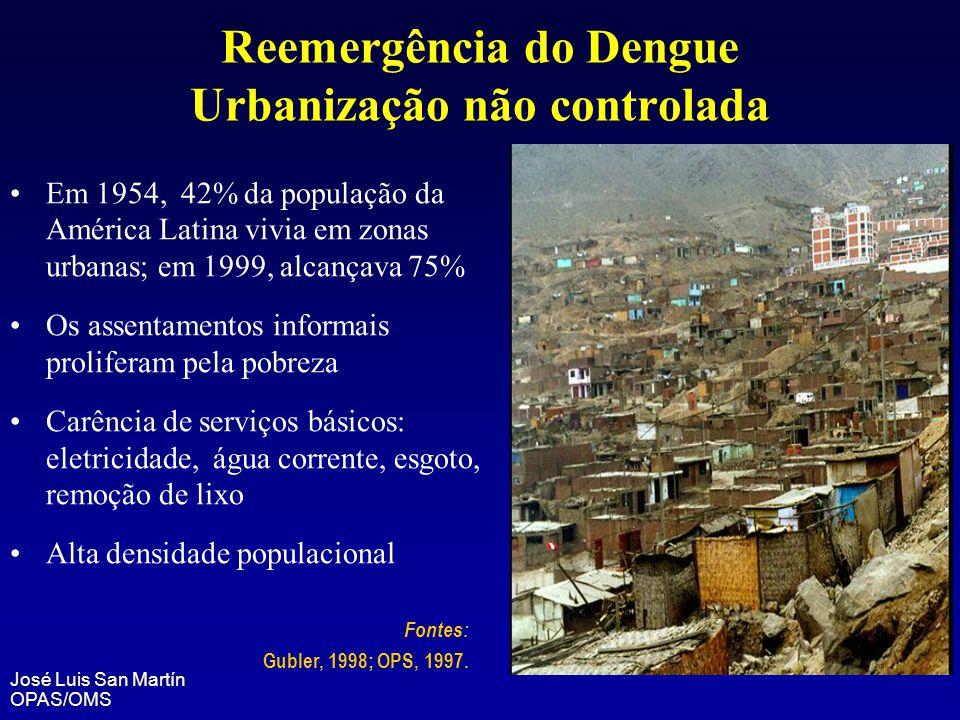 Reemergência do Dengue Urbanização não controlada Em 1954, 42% da população da América Latina vivia em zonas urbanas; em 1999, alcançava 75% Os assent