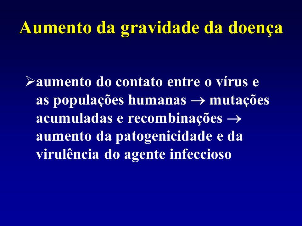  aumento do contato entre o vírus e as populações humanas  mutações acumuladas e recombinações  aumento da patogenicidade e da virulência do agente