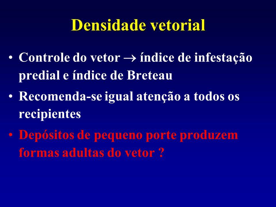 Densidade vetorial Controle do vetor  índice de infestação predial e índice de Breteau Recomenda-se igual atenção a todos os recipientes Depósitos de