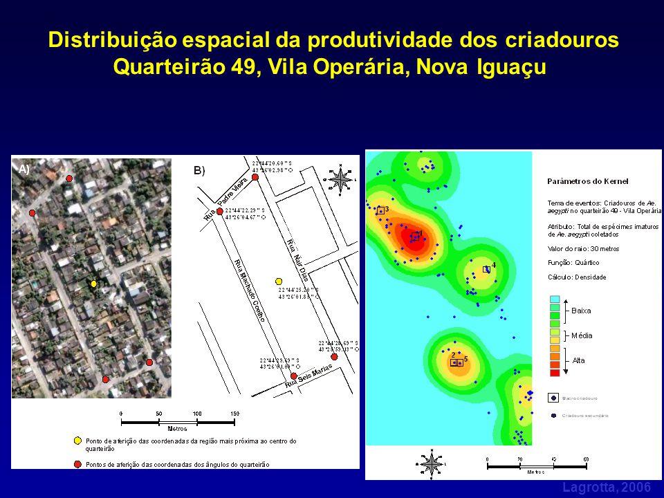 Distribuição espacial da produtividade dos criadouros Quarteirão 49, Vila Operária, Nova Iguaçu Lagrotta, 2006
