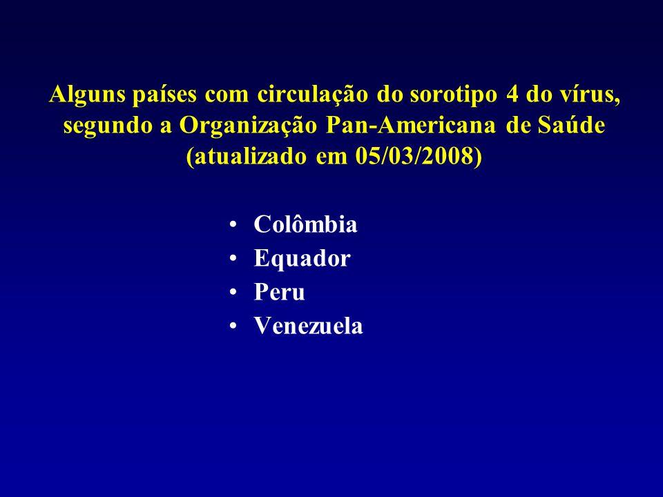 Alguns países com circulação do sorotipo 4 do vírus, segundo a Organização Pan-Americana de Saúde (atualizado em 05/03/2008) Colômbia Equador Peru Ven