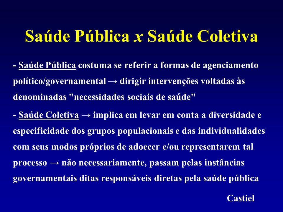 Saúde Pública x Saúde Coletiva - Saúde Pública costuma se referir a formas de agenciamento político/governamental → dirigir intervenções voltadas às d