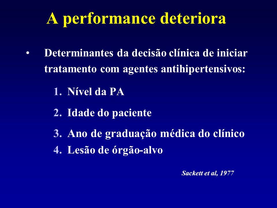 A performance deteriora Determinantes da decisão clínica de iniciar tratamento com agentes antihipertensivos: 1.Nível da PA 2.Idade do paciente 3.Ano