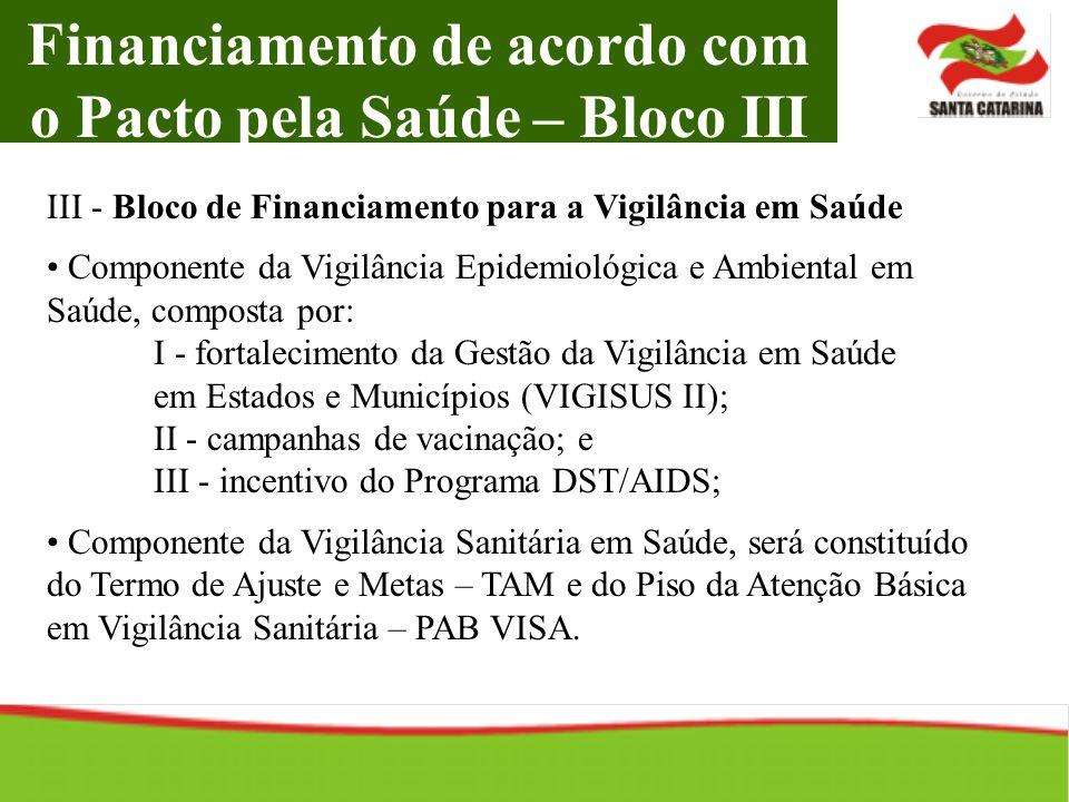 III - Bloco de Financiamento para a Vigilância em Saúde Componente da Vigilância Epidemiológica e Ambiental em Saúde, composta por: I - fortalecimento