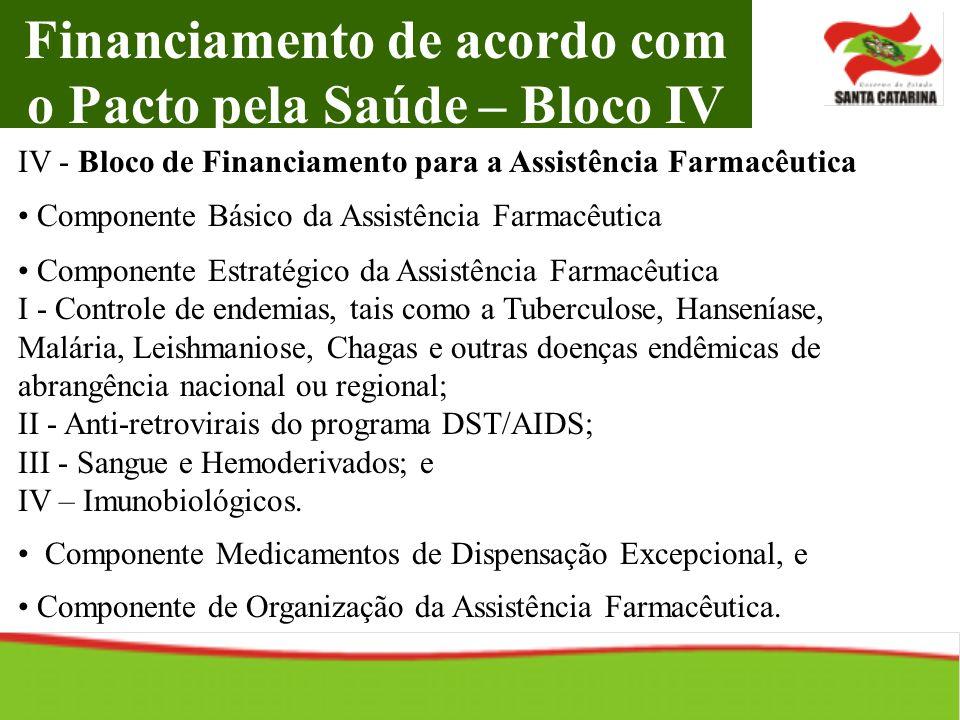Financiamento de acordo com o Pacto pela Saúde – Bloco IV IV - Bloco de Financiamento para a Assistência Farmacêutica Componente Básico da Assistência
