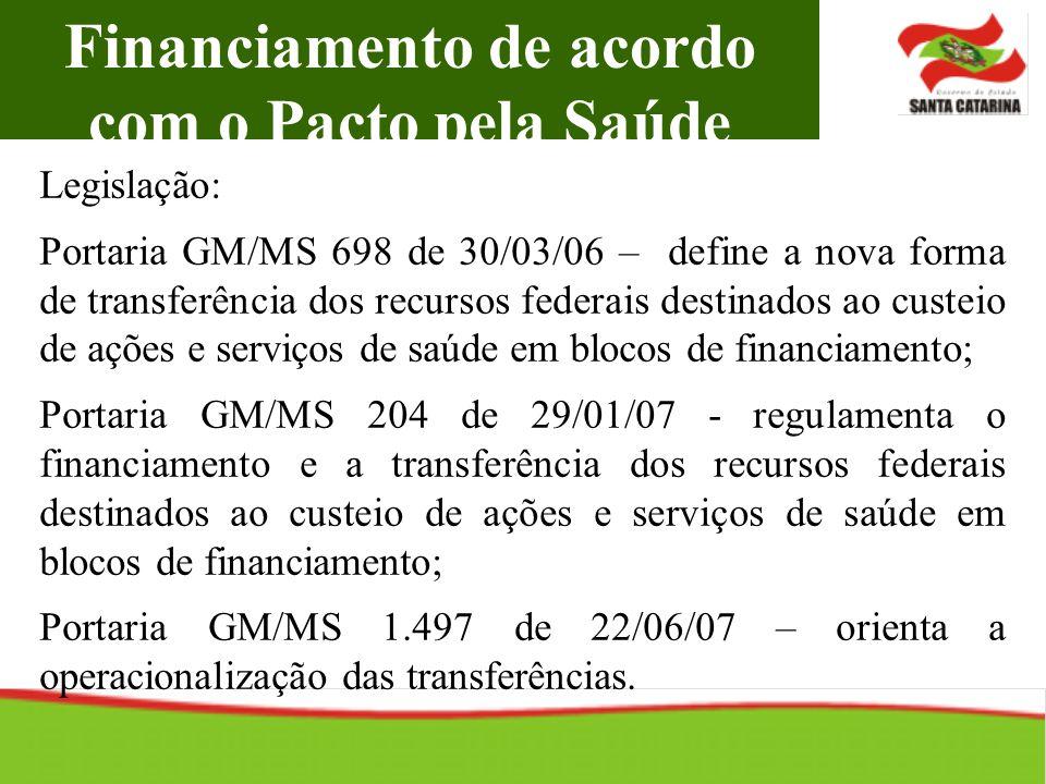 Legislação: Portaria GM/MS 698 de 30/03/06 – define a nova forma de transferência dos recursos federais destinados ao custeio de ações e serviços de s