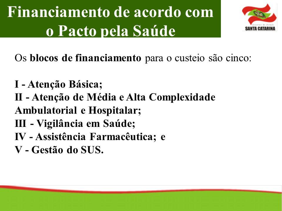 Os blocos de financiamento para o custeio são cinco: I - Atenção Básica; II - Atenção de Média e Alta Complexidade Ambulatorial e Hospitalar; III - Vi