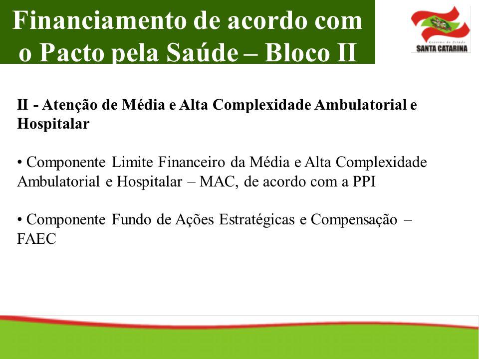Financiamento de acordo com o Pacto pela Saúde – Bloco II II - Atenção de Média e Alta Complexidade Ambulatorial e Hospitalar Componente Limite Financ