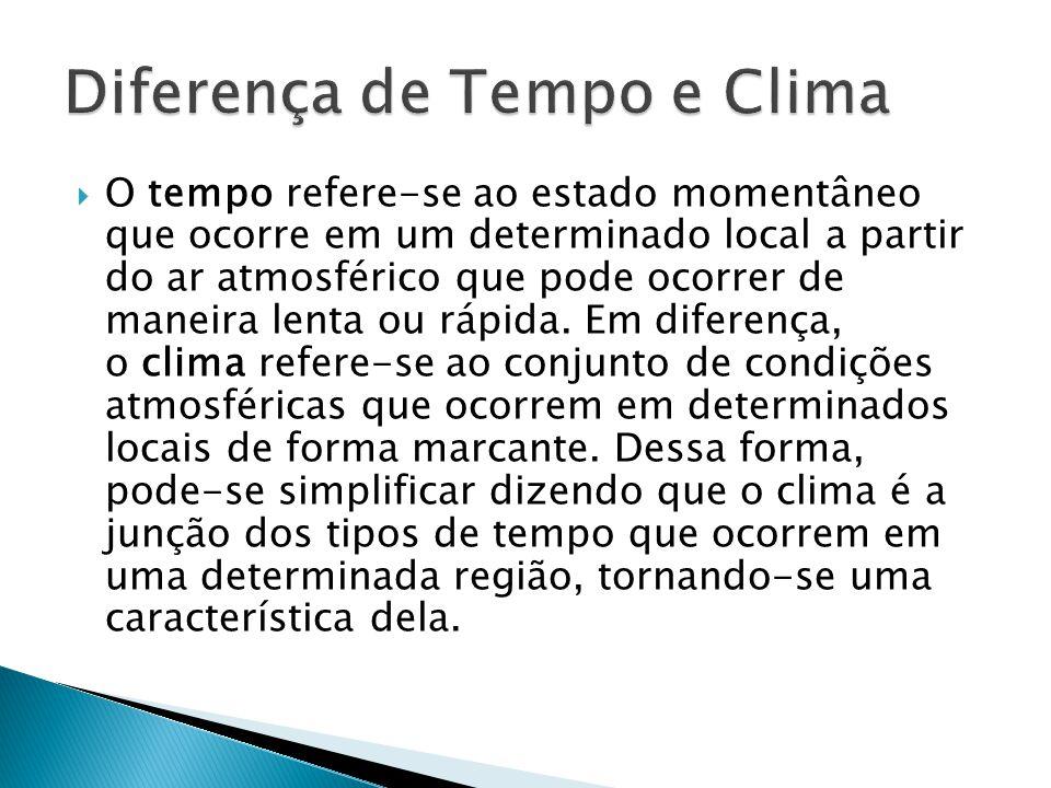 O tempo refere-se ao estado momentâneo que ocorre em um determinado local a partir do ar atmosférico que pode ocorrer de maneira lenta ou rápida.