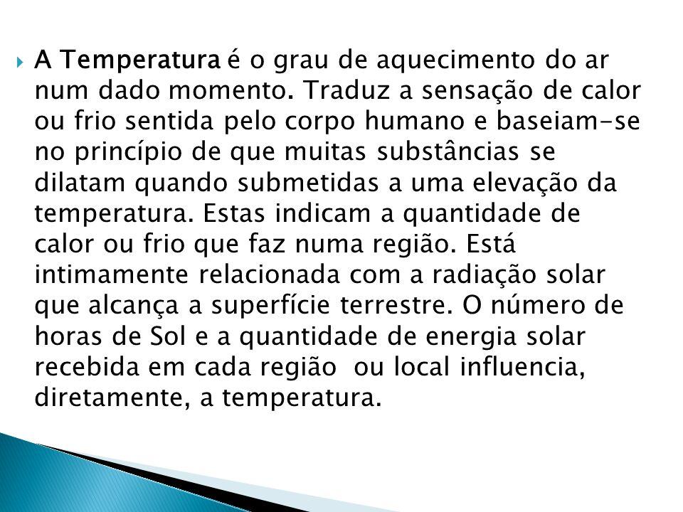  A Temperatura é o grau de aquecimento do ar num dado momento.