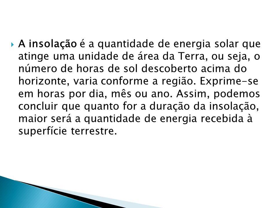  A insolação é a quantidade de energia solar que atinge uma unidade de área da Terra, ou seja, o número de horas de sol descoberto acima do horizonte, varia conforme a região.