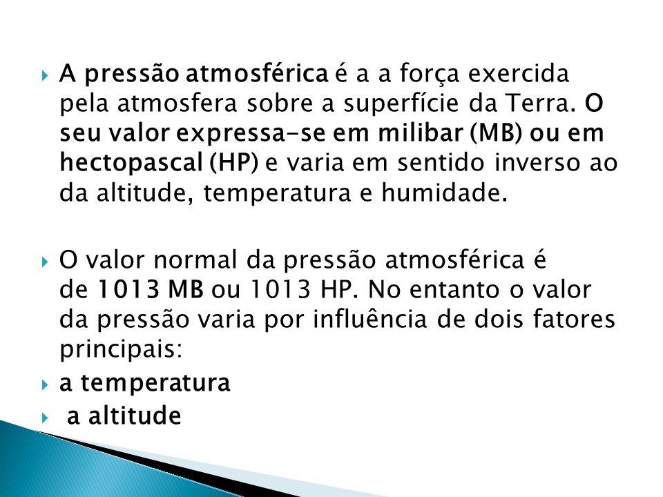  A pressão atmosférica é a a força exercida pela atmosfera sobre a superfície da Terra.