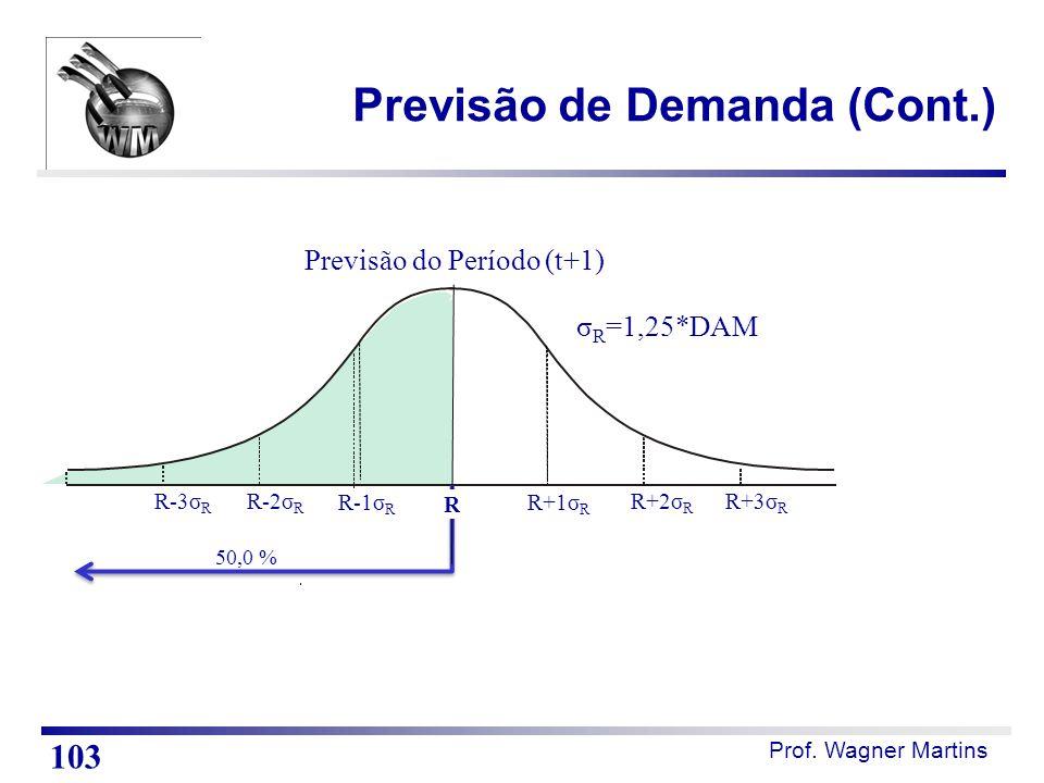 Prof. Wagner Martins Previsão de Demanda (Cont.) Previsão do Período (t+1) R-3σ R R+3σ R R-2σ R R+2σ R R-1σ R R+1σ R σ R =1,25*DAM 50,0 % R 103