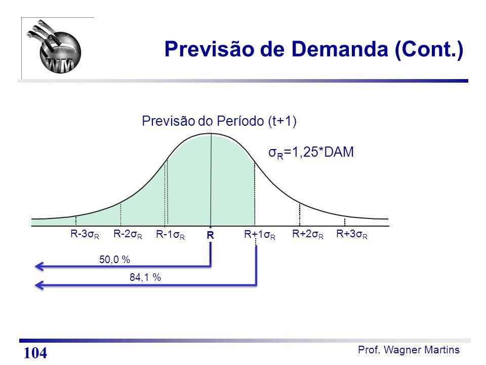 Prof. Wagner Martins Previsão do Período (t+1) R-3σ R R+3σ R R-2σ R R+2σ R R-1σ R R+1σ R σ R =1,25*DAM 50,0 % 84,1 % R Previsão de Demanda (Cont.) 104