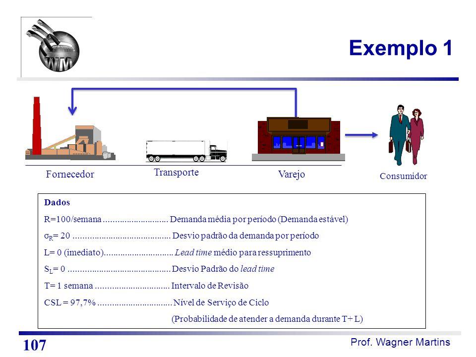 Prof. Wagner Martins Exemplo 1 Consumidor Transporte FornecedorVarejo Dados R=100/semana............................ Demanda média por período (Demand