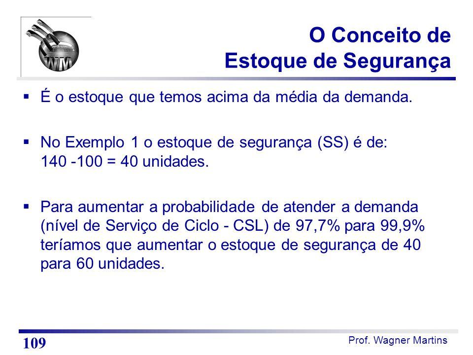 Prof. Wagner Martins O Conceito de Estoque de Segurança  É o estoque que temos acima da média da demanda.  No Exemplo 1 o estoque de segurança (SS)