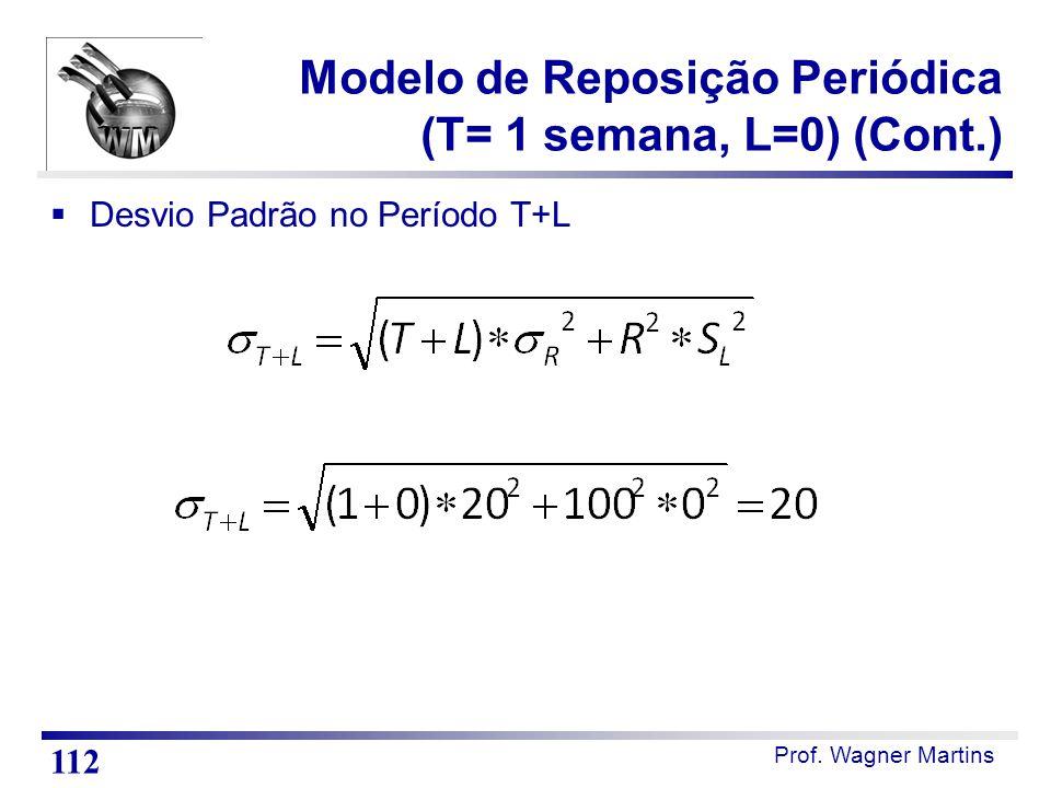 Prof. Wagner Martins  Desvio Padrão no Período T+L Modelo de Reposição Periódica (T= 1 semana, L=0) (Cont.) 112