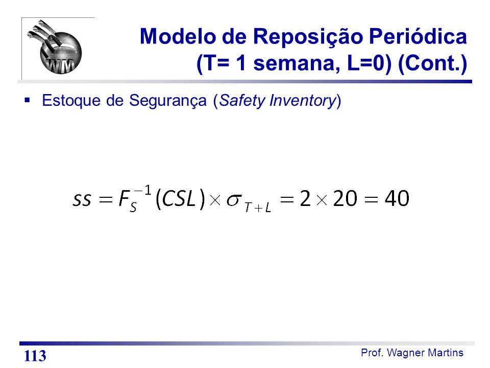 Prof. Wagner Martins  Estoque de Segurança (Safety Inventory) Modelo de Reposição Periódica (T= 1 semana, L=0) (Cont.) 113