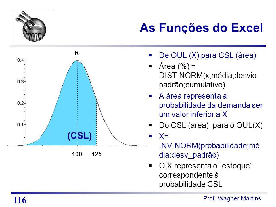 Prof. Wagner Martins As Funções do Excel 116  De OUL (X) para CSL (área)  Área (%) = DIST.NORM(x;média;desvio padrão;cumulativo)  A área representa
