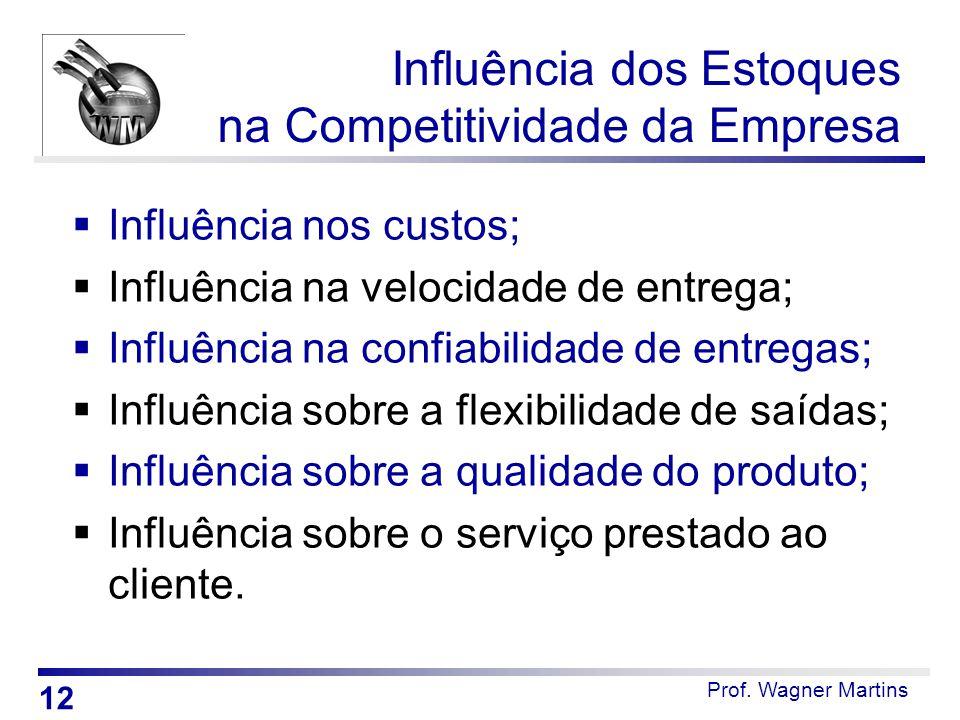 Prof. Wagner Martins Influência dos Estoques na Competitividade da Empresa  Influência nos custos;  Influência na velocidade de entrega;  Influênci