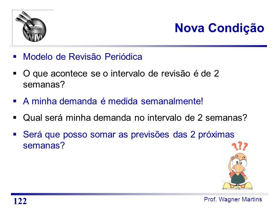 Prof. Wagner Martins Nova Condição  Modelo de Revisão Periódica  O que acontece se o intervalo de revisão é de 2 semanas?  A minha demanda é medida