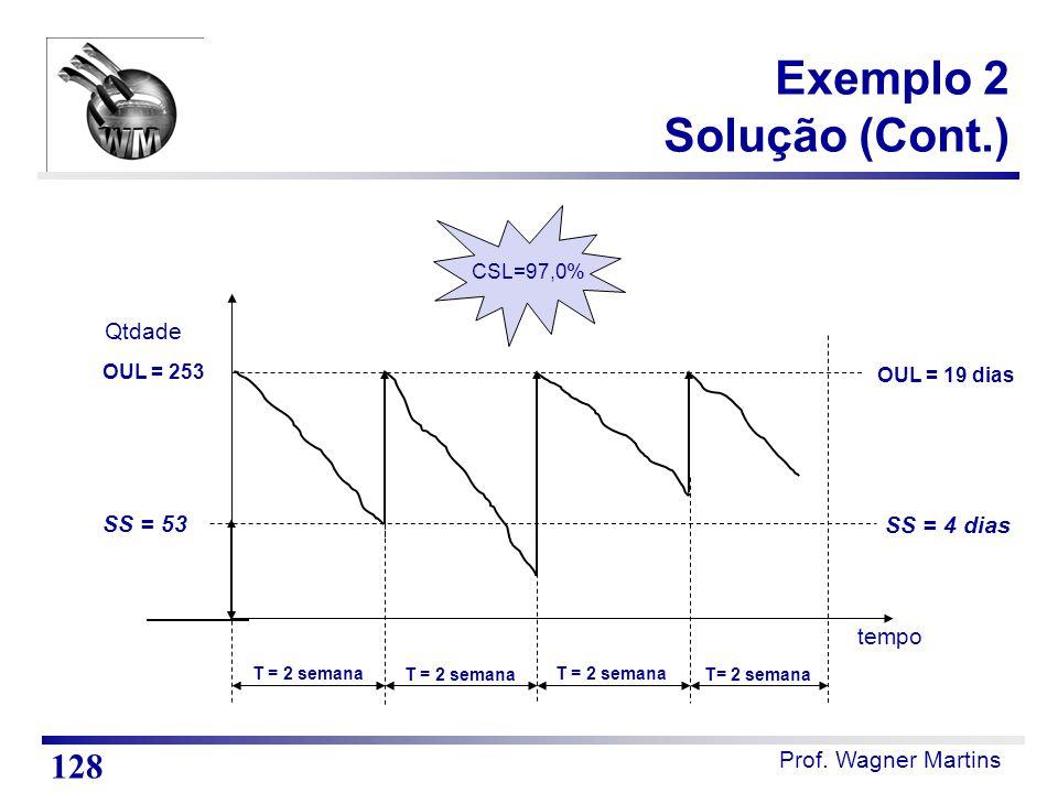 Prof. Wagner Martins tempo T = 2 semana OUL = 253 Qtdade SS = 53 CSL=97,0% OUL = 19 dias SS = 4 dias Exemplo 2 Solução (Cont.) 128