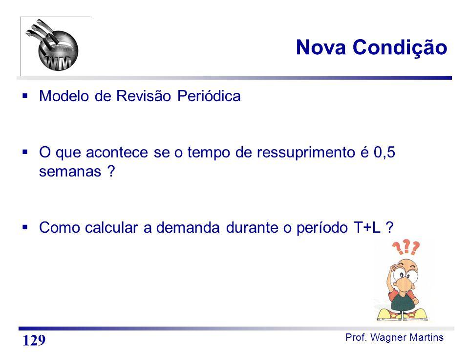 Prof. Wagner Martins Nova Condição  Modelo de Revisão Periódica  O que acontece se o tempo de ressuprimento é 0,5 semanas ?  Como calcular a demand