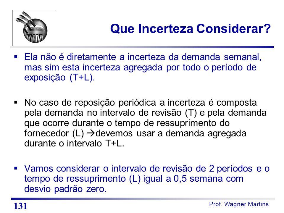 Prof. Wagner Martins Que Incerteza Considerar?  Ela não é diretamente a incerteza da demanda semanal, mas sim esta incerteza agregada por todo o perí