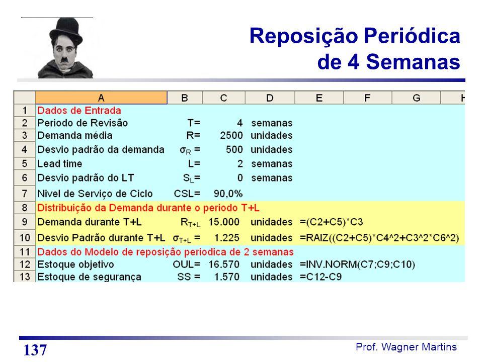 Prof. Wagner Martins Reposição Periódica de 4 Semanas 137