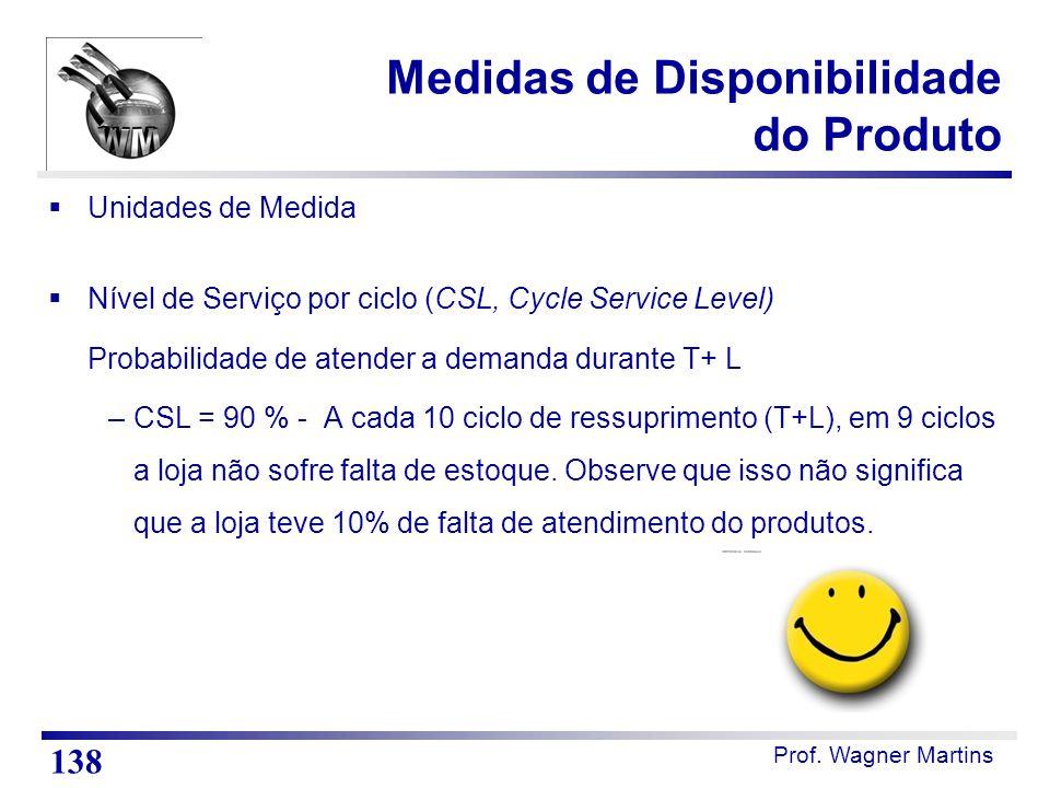 Prof. Wagner Martins  Unidades de Medida  Nível de Serviço por ciclo (CSL, Cycle Service Level) Probabilidade de atender a demanda durante T+ L –CSL