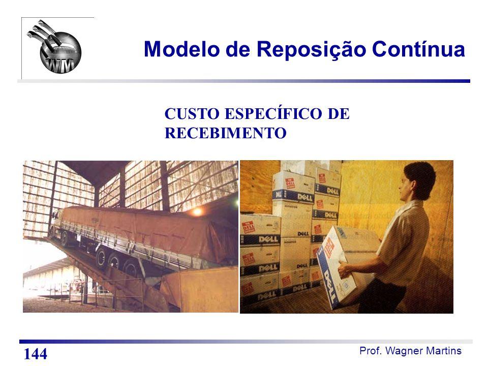 Prof. Wagner Martins CUSTO ESPECÍFICO DE RECEBIMENTO Modelo de Reposição Contínua 144