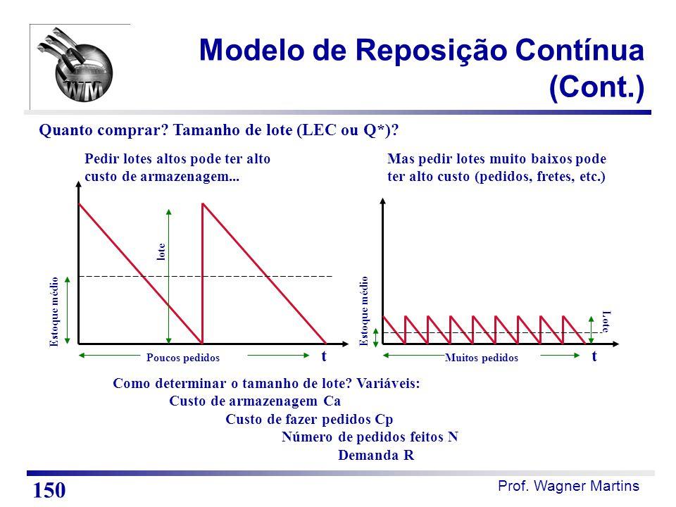 Prof. Wagner Martins Quanto comprar? Tamanho de lote (LEC ou Q*)? Como determinar o tamanho de lote? Variáveis: Custo de armazenagem Ca Custo de fazer