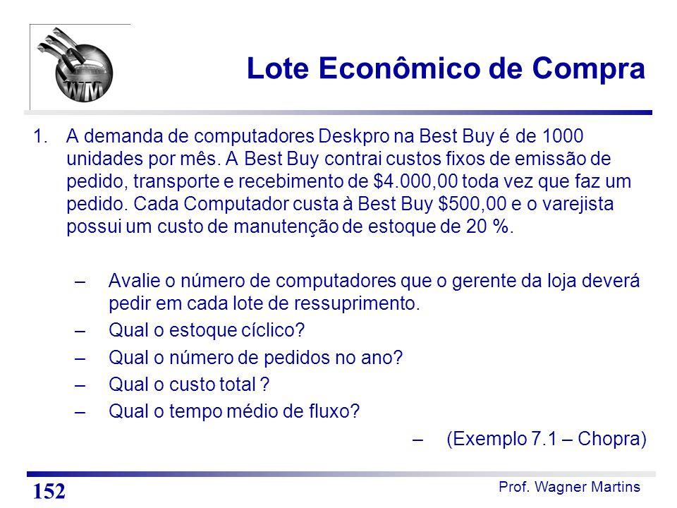 Prof. Wagner Martins Lote Econômico de Compra 1.A demanda de computadores Deskpro na Best Buy é de 1000 unidades por mês. A Best Buy contrai custos fi