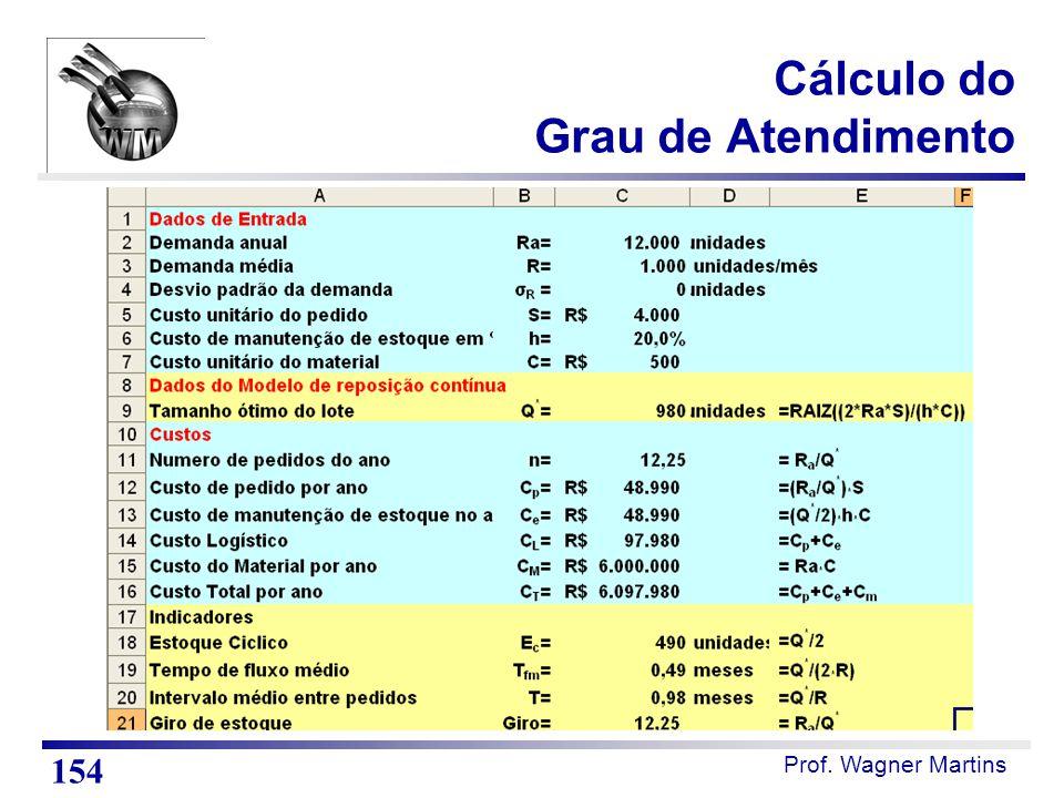 Prof. Wagner Martins Cálculo do Grau de Atendimento 154