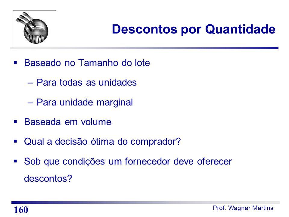 Prof. Wagner Martins Descontos por Quantidade  Baseado no Tamanho do lote –Para todas as unidades –Para unidade marginal  Baseada em volume  Qual a