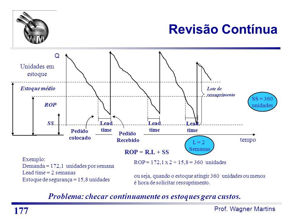 Prof. Wagner Martins Revisão Contínua 177 tempo Lote de ressuprimento ROP = R.L + SS Exemplo: Demanda = 172,1 unidades por semana Lead time = 2 semana