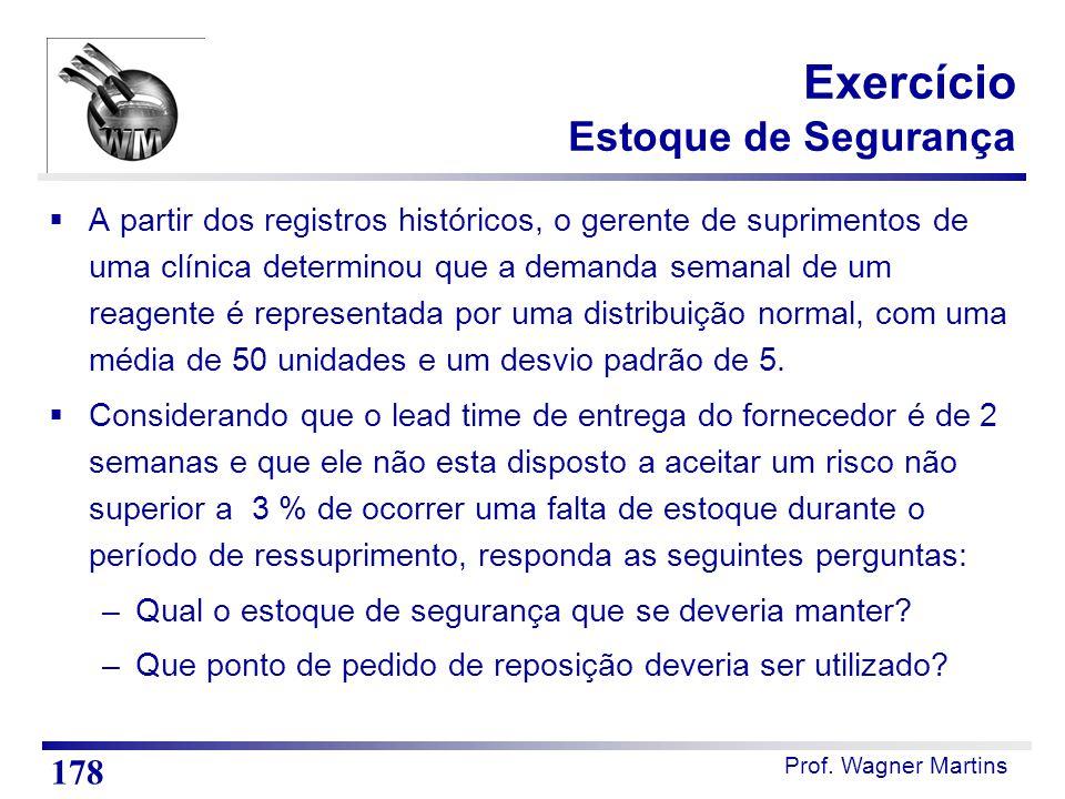 Prof. Wagner Martins Exercício Estoque de Segurança  A partir dos registros históricos, o gerente de suprimentos de uma clínica determinou que a dema