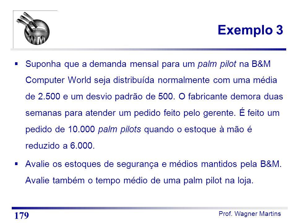 Prof. Wagner Martins Exemplo 3  Suponha que a demanda mensal para um palm pilot na B&M Computer World seja distribuída normalmente com uma média de 2